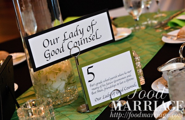 Wedding Website Password Ideas: Wedding Wednesday: Naming Your Tables At The Reception