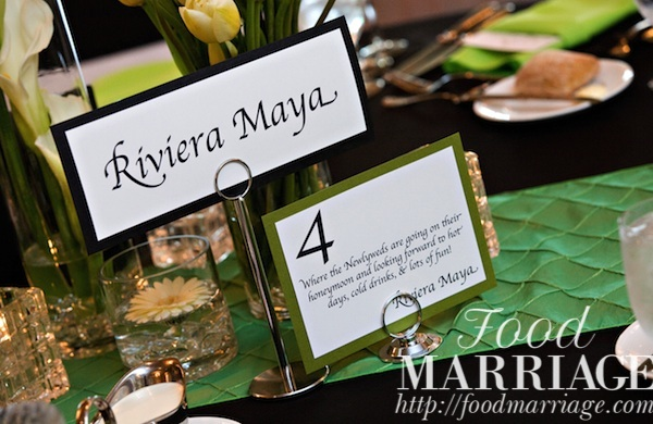 Wedding Wednesday: Naming your Tables at the Reception | Food Marriage