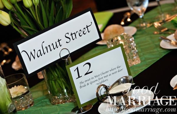 Wedding Table Name Idea Walnut Street Food Marriage