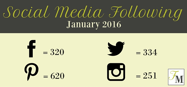 Social Media Following - January 2016 |FoodMarriage.com